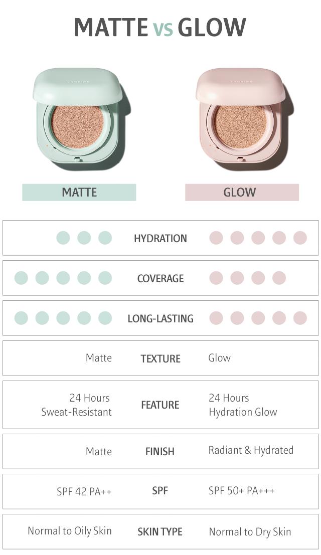 matte, compare image